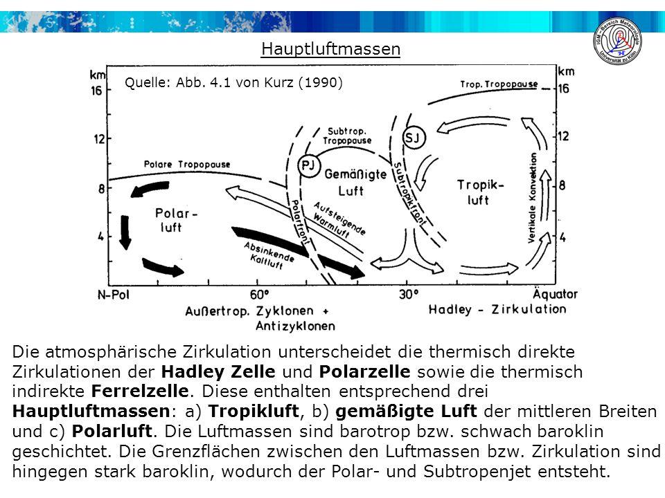 Hauptluftmassen Quelle: Abb. 4.1 von Kurz (1990)