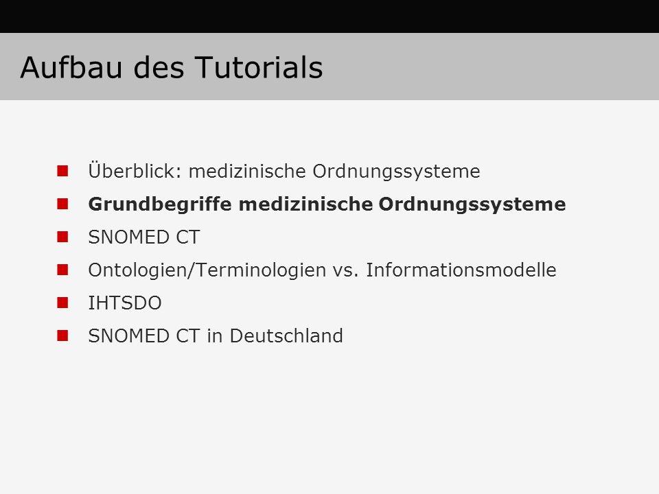 Aufbau des Tutorials Überblick: medizinische Ordnungssysteme