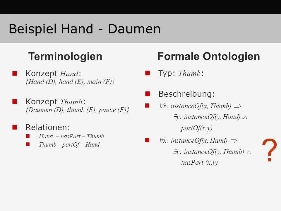 Beispiel Hand - Daumen Terminologien Formale Ontologien