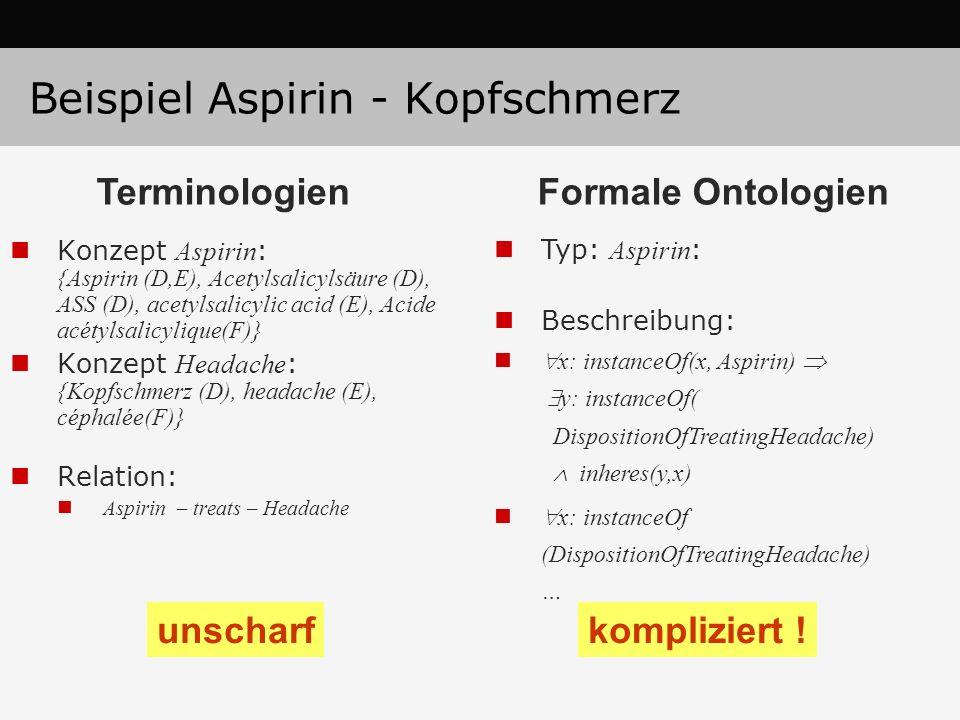 Beispiel Aspirin - Kopfschmerz