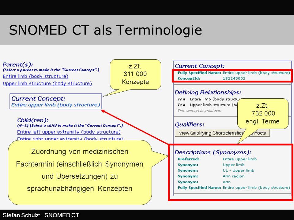 SNOMED CT als Terminologie