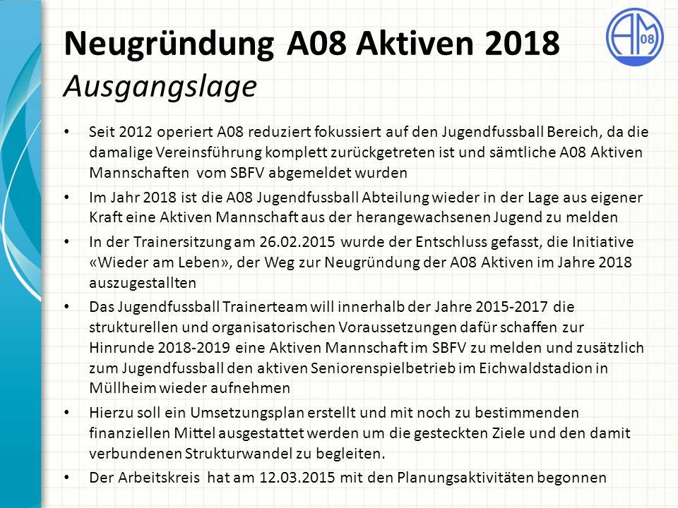Neugründung A08 Aktiven 2018 Ausgangslage