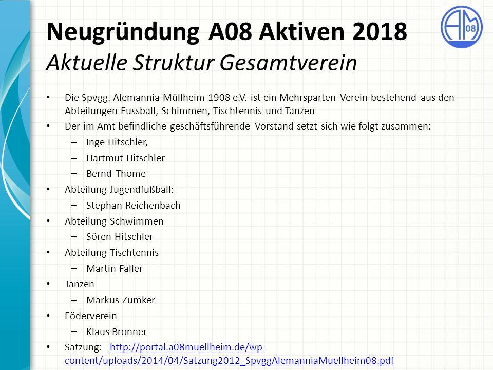 Neugründung A08 Aktiven 2018 Aktuelle Struktur Gesamtverein
