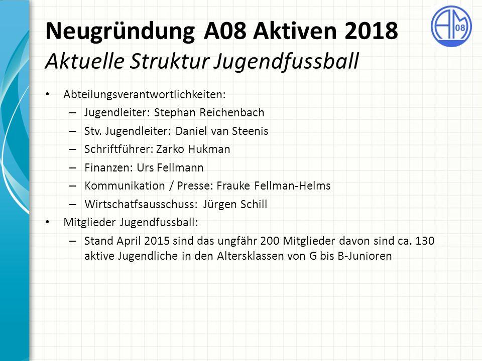 Neugründung A08 Aktiven 2018 Aktuelle Struktur Jugendfussball