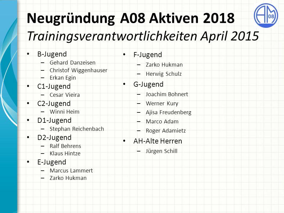 Neugründung A08 Aktiven 2018 Trainingsverantwortlichkeiten April 2015