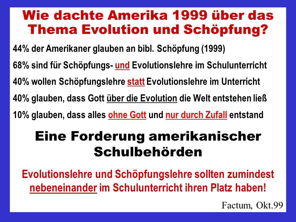 Wie dachte Amerika 1999 über das Thema Evolution und Schöpfung