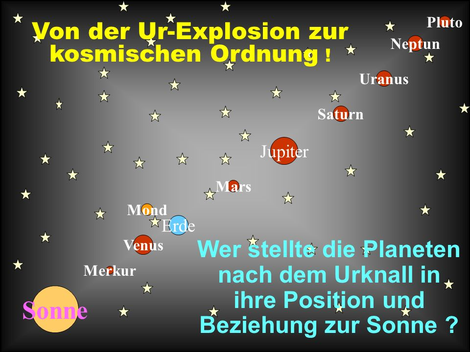 Von der Ur-Explosion zur kosmischen Ordnung !