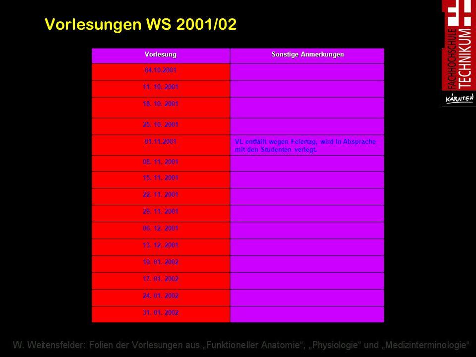Vorlesungen WS 2001/02 Vorlesung Sonstige Anmerkungen 04.10.2001
