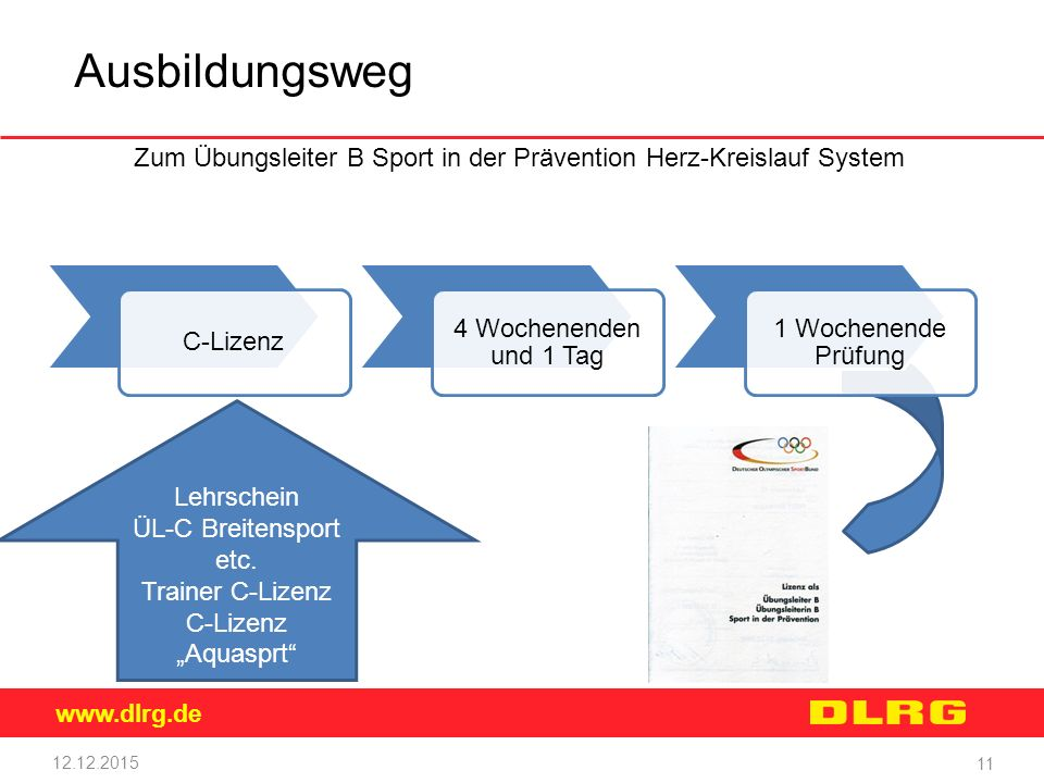 Ausbildungsweg Zum Übungsleiter B Sport in der Prävention Herz-Kreislauf System. C-Lizenz. 4 Wochenenden und 1 Tag.