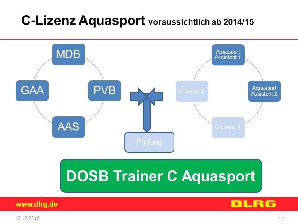 DOSB Trainer C Aquasport