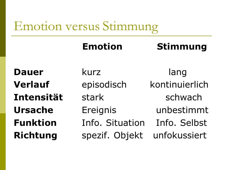 Emotion versus Stimmung