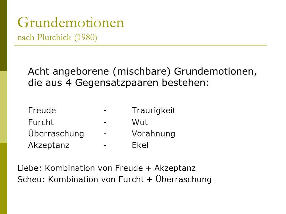 Grundemotionen nach Plutchick (1980)
