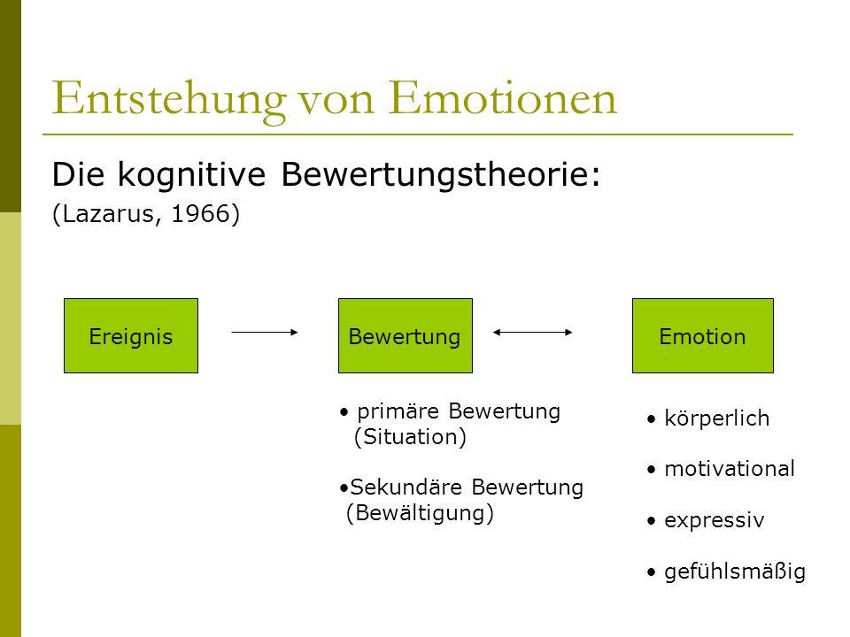Entstehung von Emotionen
