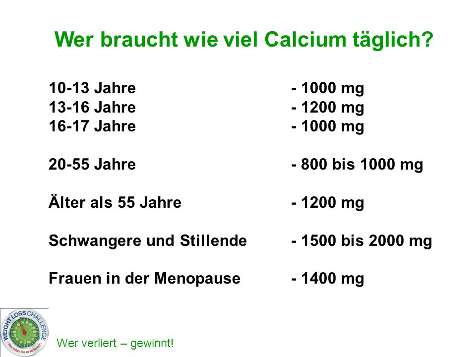 Wer braucht wie viel Calcium täglich