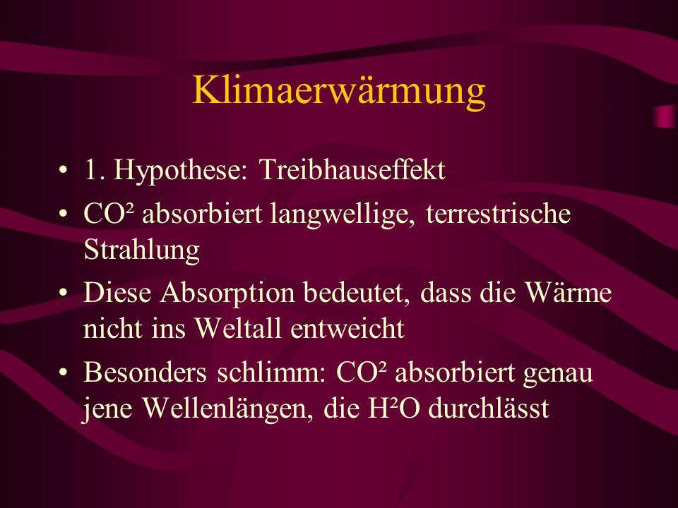 Klimaerwärmung 1. Hypothese: Treibhauseffekt