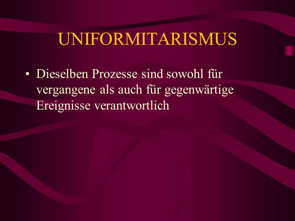 UNIFORMITARISMUS Dieselben Prozesse sind sowohl für vergangene als auch für gegenwärtige Ereignisse verantwortlich.