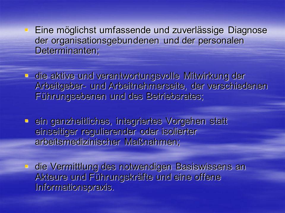 Eine möglichst umfassende und zuverlässige Diagnose der organisationsgebundenen und der personalen Determinanten;