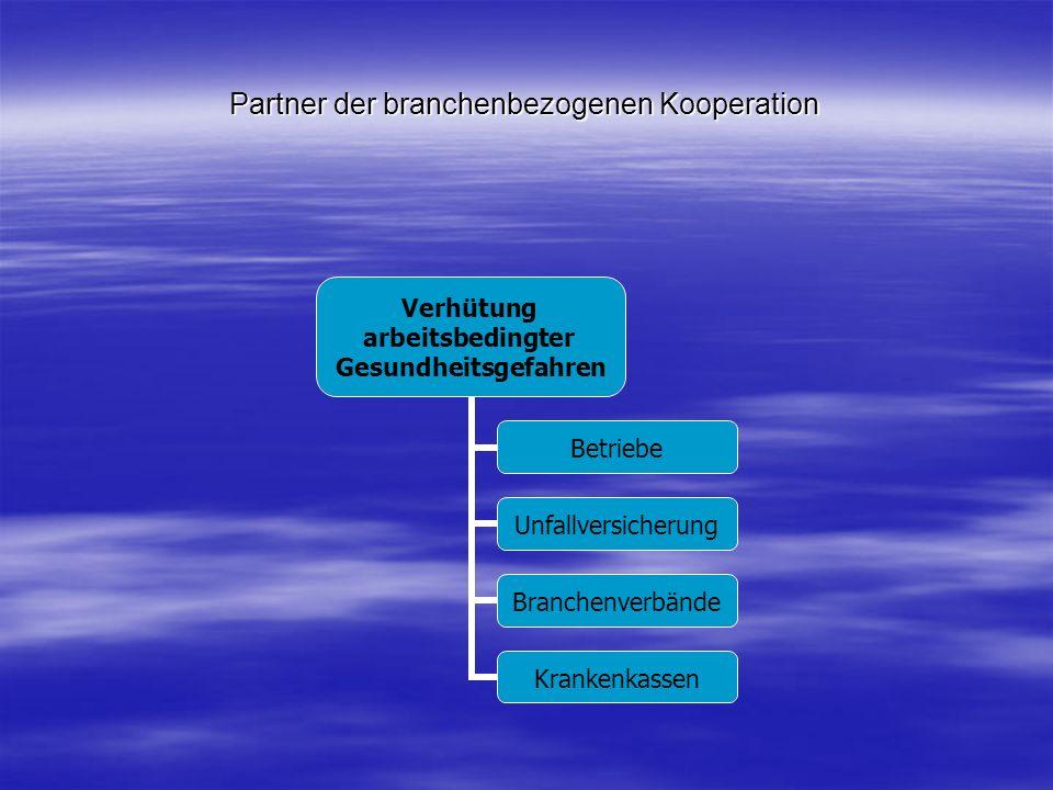 Partner der branchenbezogenen Kooperation