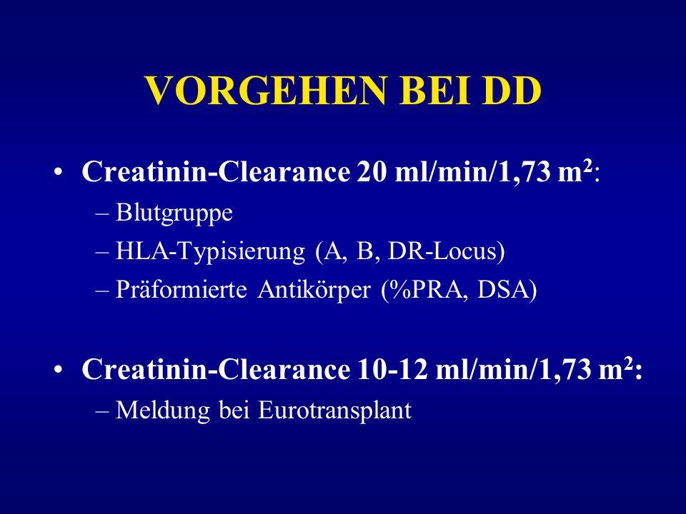 VORGEHEN BEI DD Creatinin-Clearance 20 ml/min/1,73 m2: