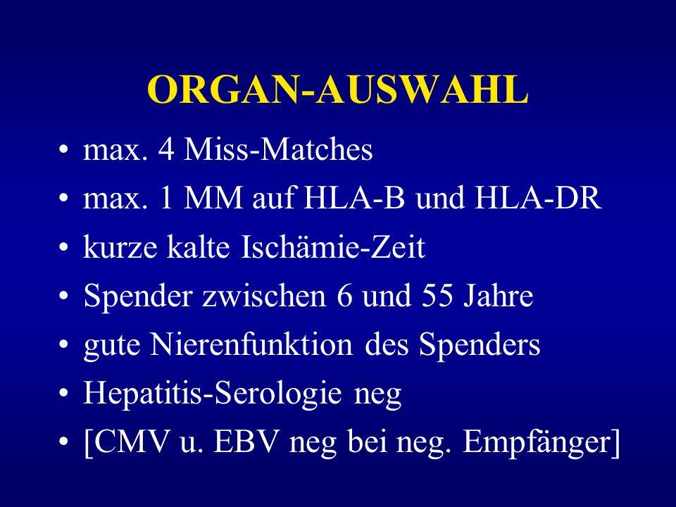 ORGAN-AUSWAHL max. 4 Miss-Matches max. 1 MM auf HLA-B und HLA-DR