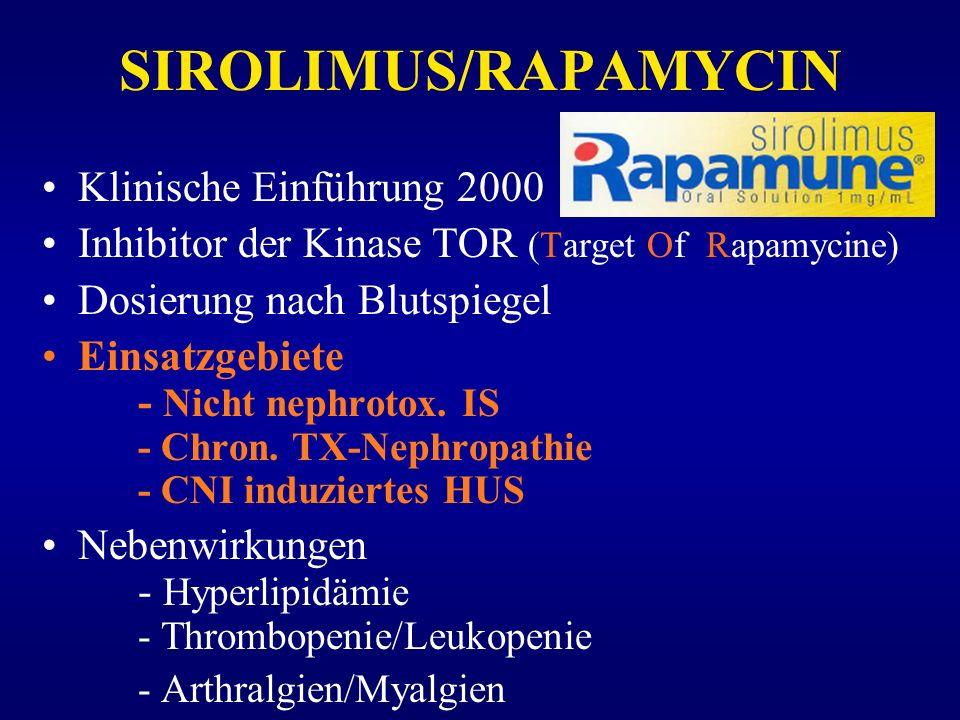 SIROLIMUS/RAPAMYCIN Klinische Einführung 2000