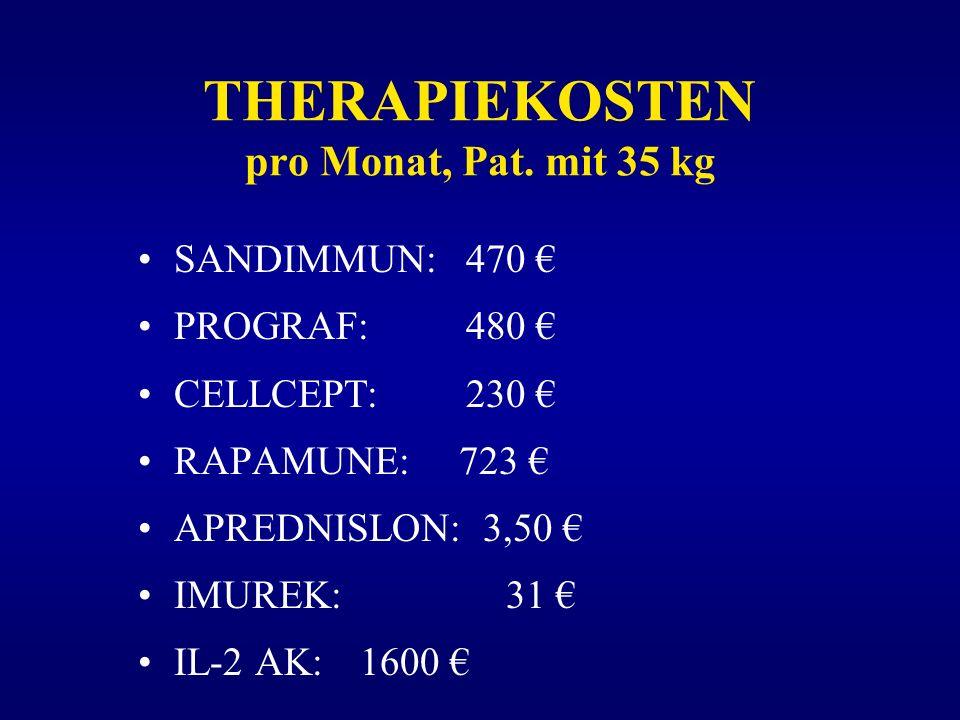 THERAPIEKOSTEN pro Monat, Pat. mit 35 kg