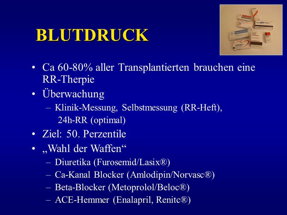 BLUTDRUCK Ca 60-80% aller Transplantierten brauchen eine RR-Therpie