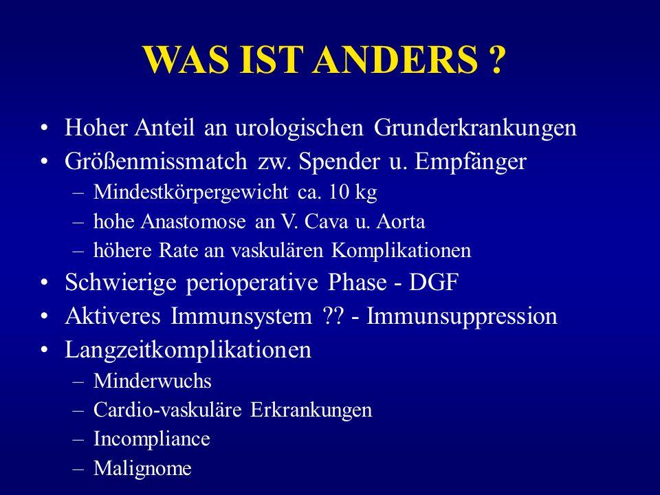 WAS IST ANDERS Hoher Anteil an urologischen Grunderkrankungen