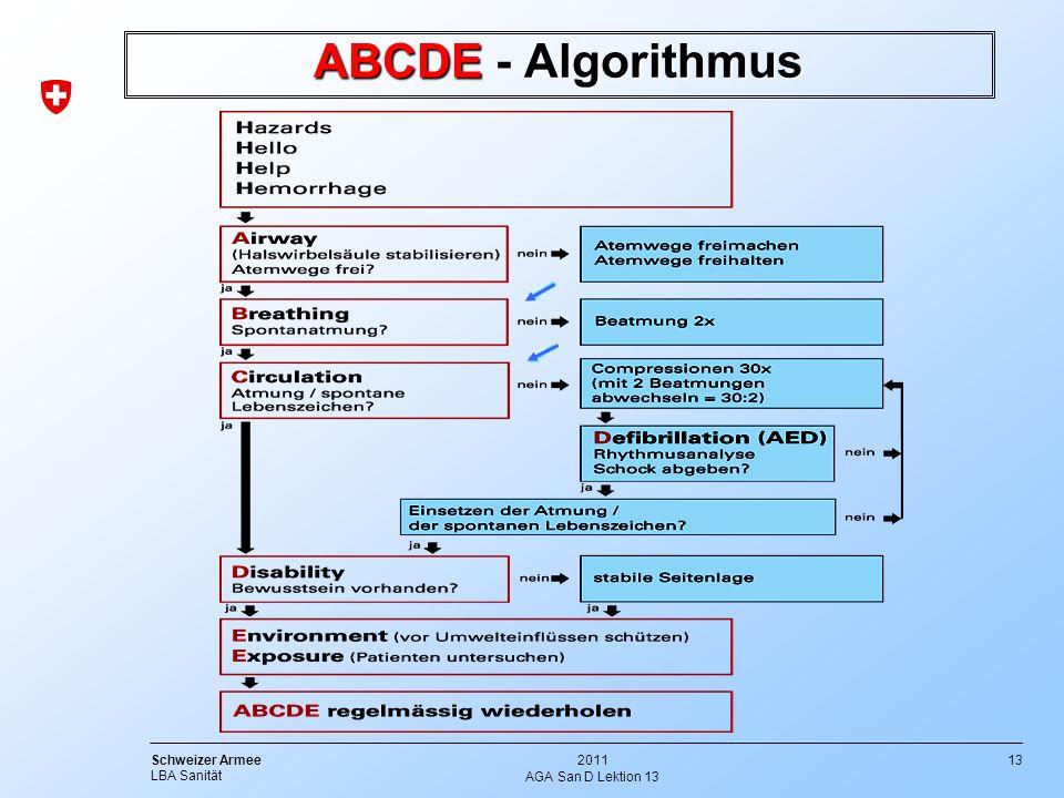 ABCDE - Algorithmus AGA San D Lektion 13
