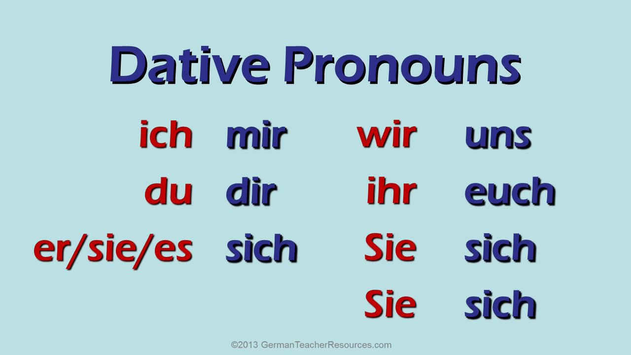 Dative Pronouns ich du er/sie/es mir dir sich wir ihr Sie uns euch