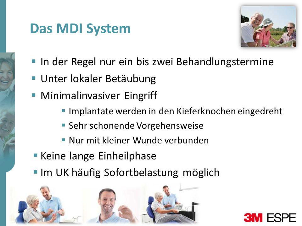 Das MDI System In der Regel nur ein bis zwei Behandlungstermine