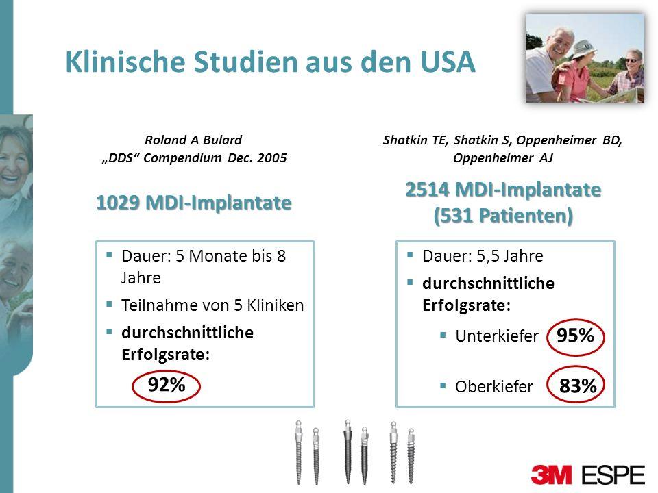 Klinische Studien aus den USA