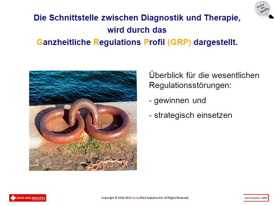 Die Schnittstelle zwischen Diagnostik und Therapie, wird durch das