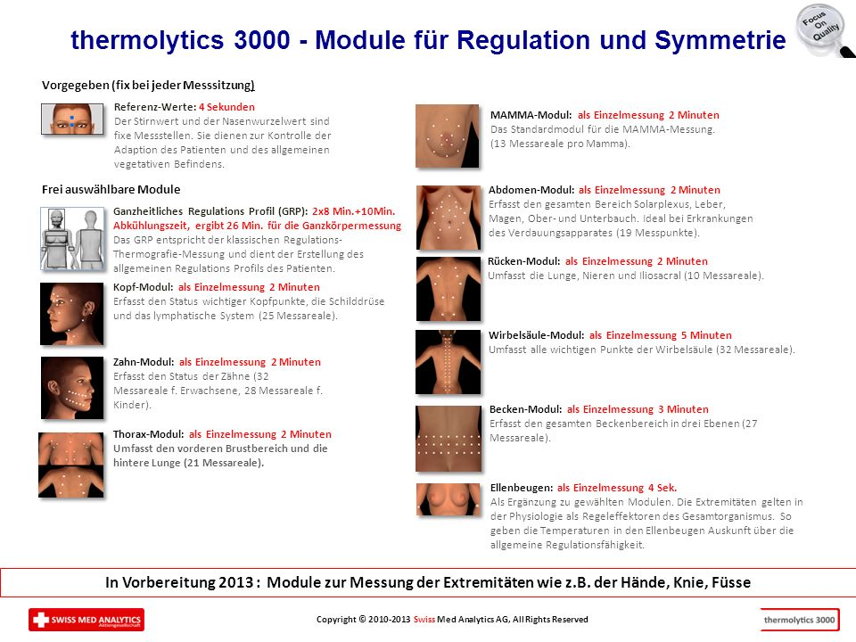 thermolytics 3000 - Module für Regulation und Symmetrie