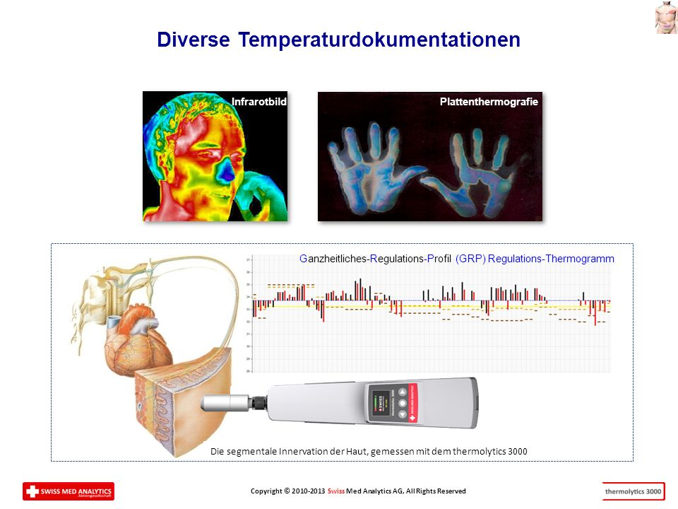 Diverse Temperaturdokumentationen