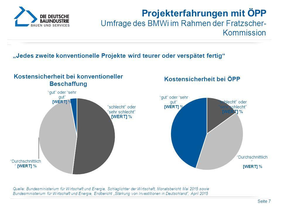Projekterfahrungen mit ÖPP
