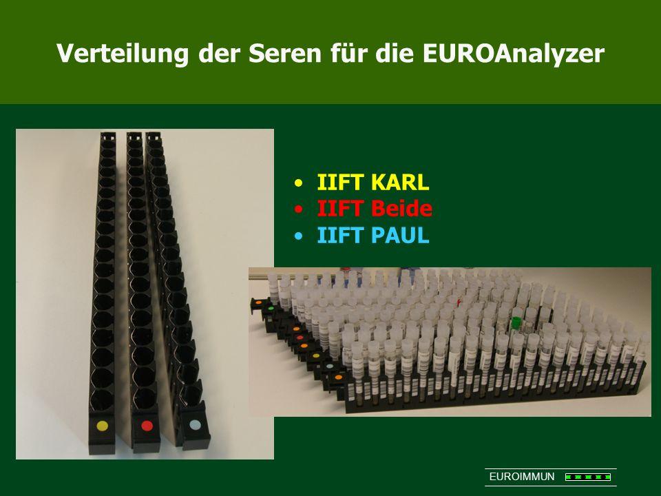 Verteilung der Seren für die EUROAnalyzer