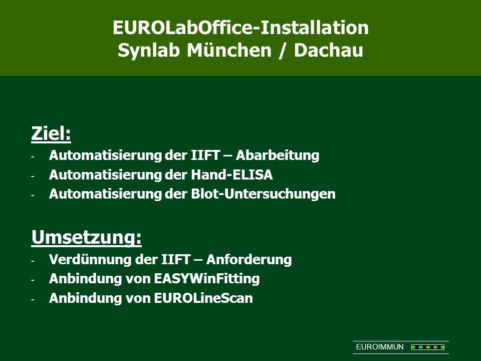 EUROLabOffice-Installation Synlab München / Dachau