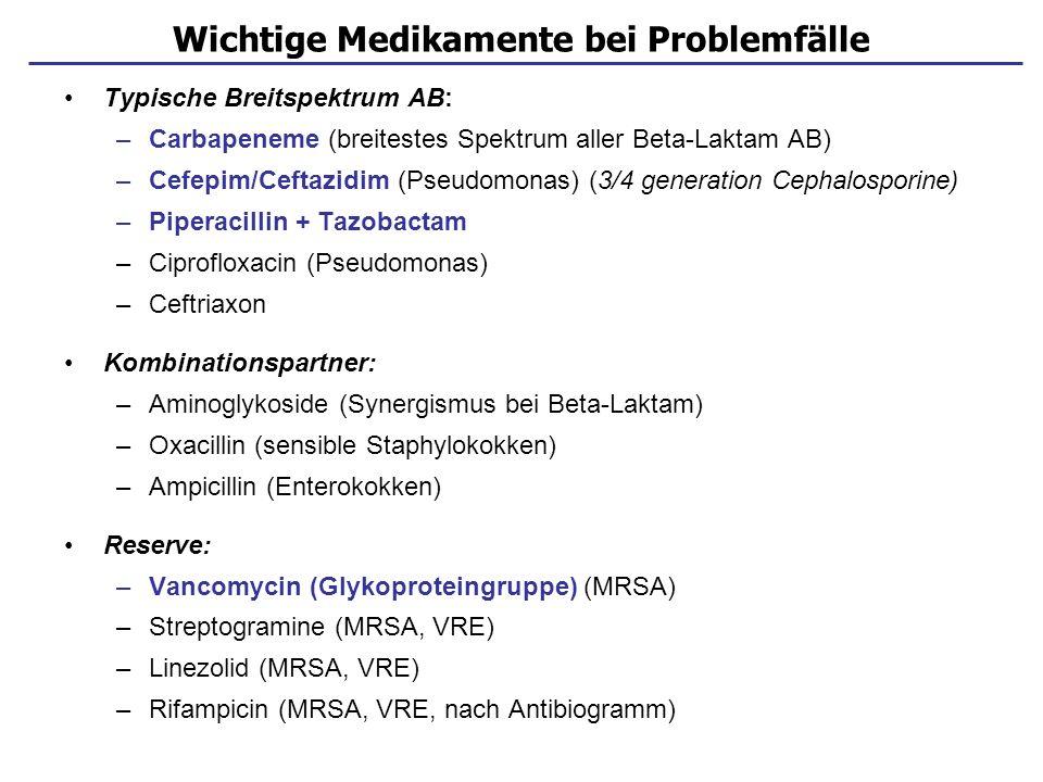 Wichtige Medikamente bei Problemfälle