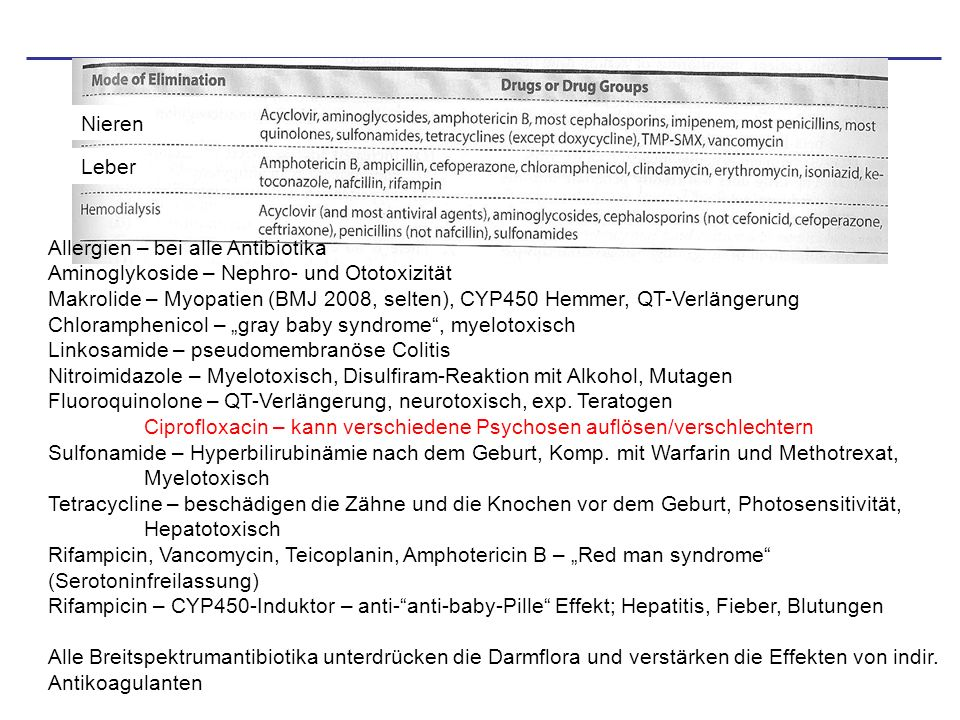 Nieren Leber. Allergien – bei alle Antibiotika. Aminoglykoside – Nephro- und Ototoxizität.