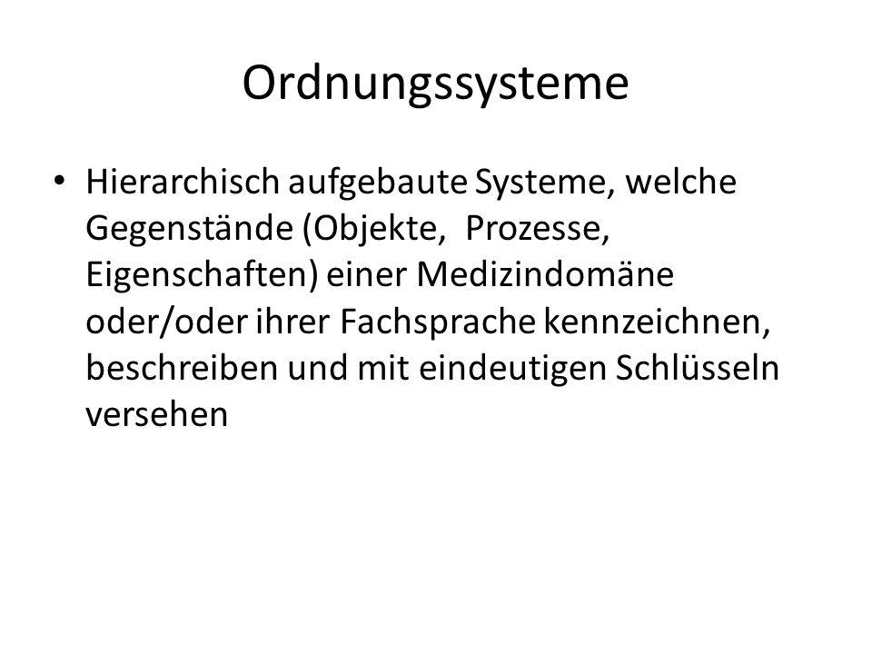 Ordnungssysteme