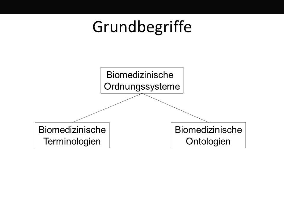 Grundbegriffe Biomedizinische Ordnungssysteme