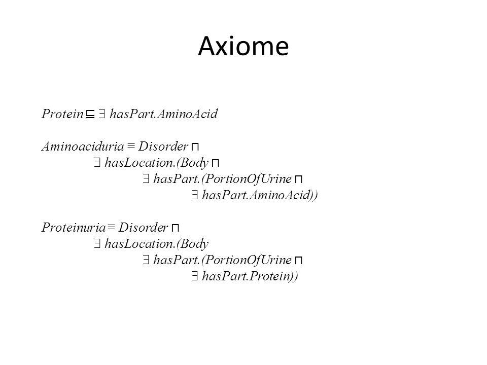 Axiome Protein ⊑  hasPart.AminoAcid Aminoaciduria ≡ Disorder ⊓