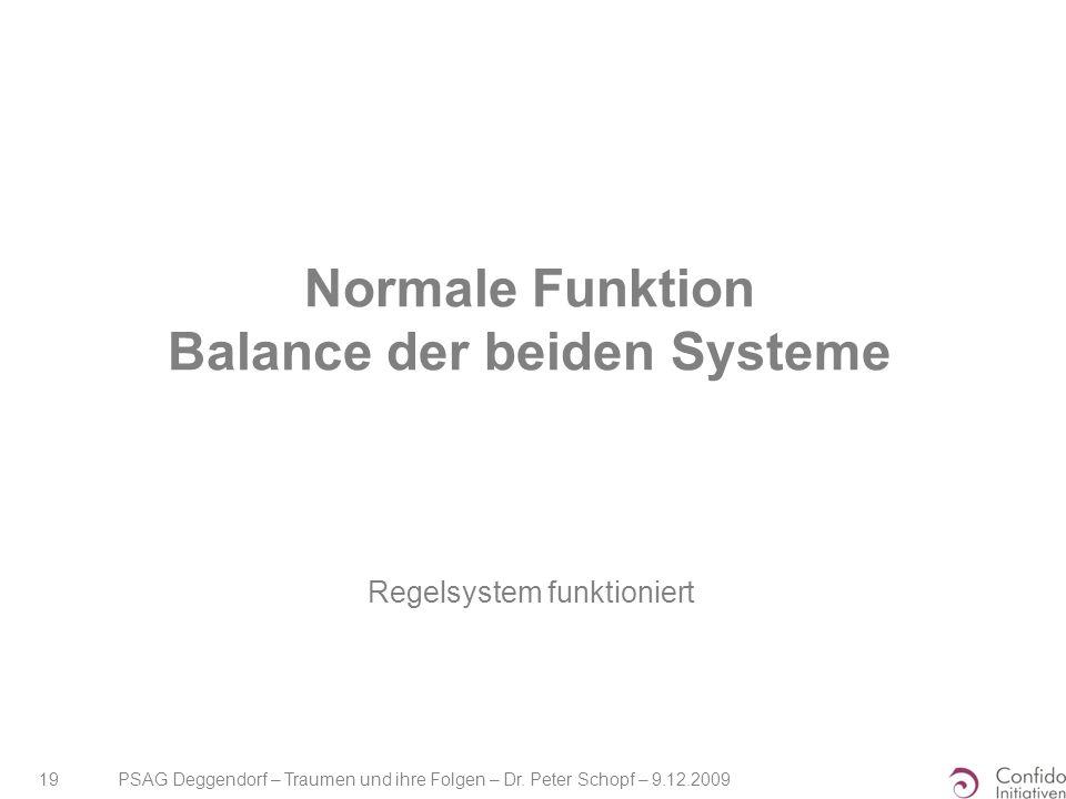 Normale Funktion Balance der beiden Systeme