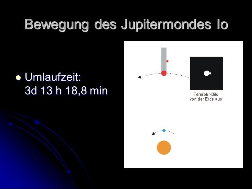 Bewegung des Jupitermondes Io