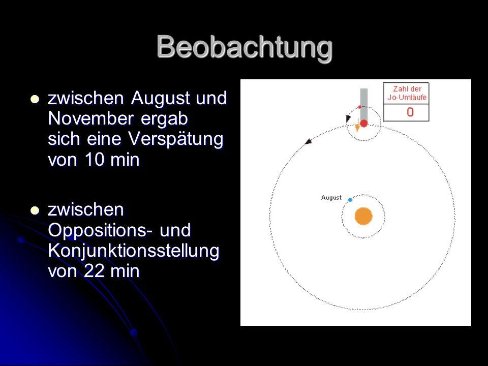 Beobachtung zwischen August und November ergab sich eine Verspätung von 10 min.