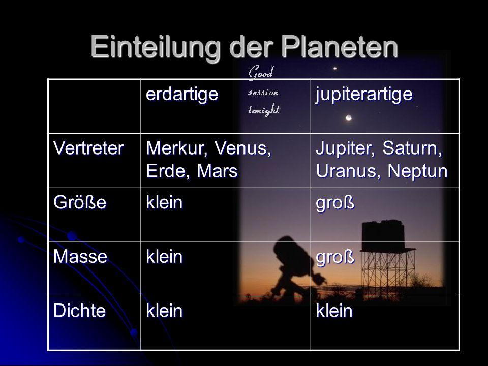 Einteilung der Planeten