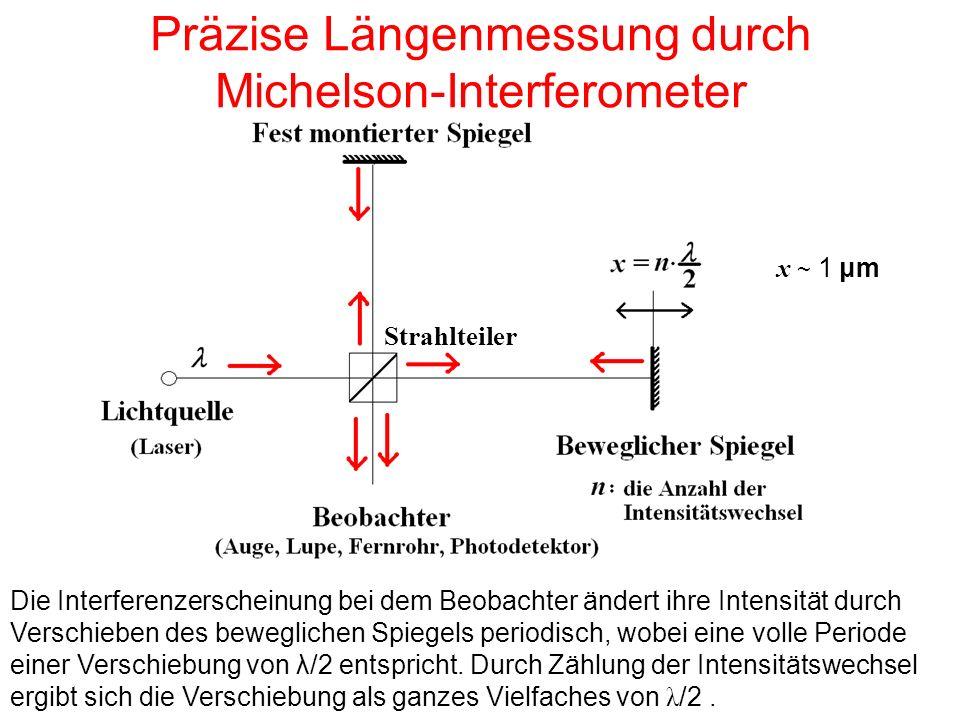Präzise Längenmessung durch Michelson-Interferometer