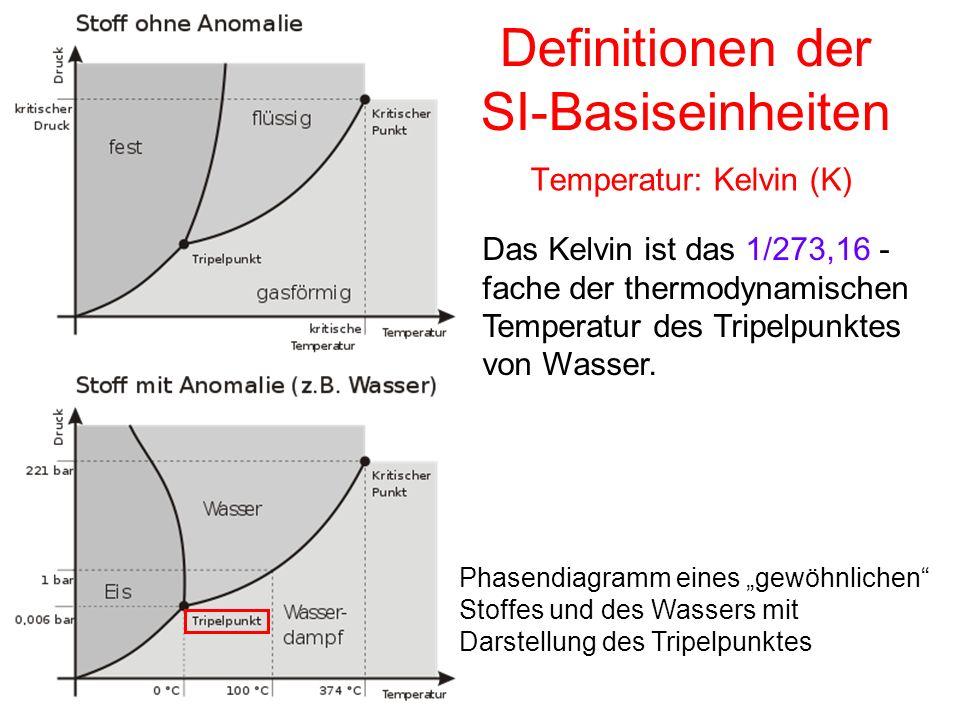 Temperatur: Kelvin (K)