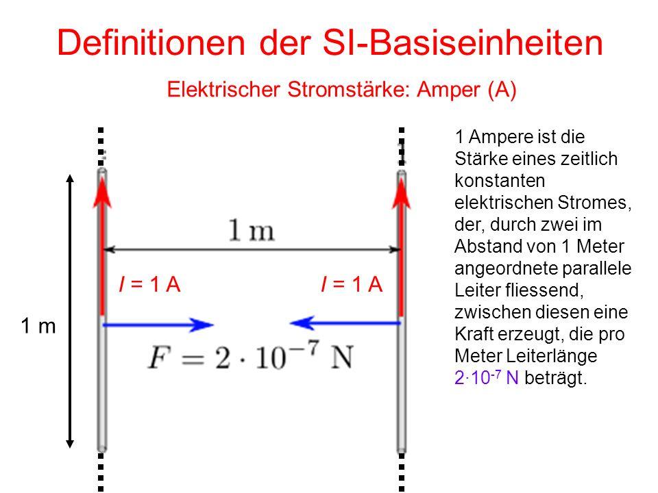 Definitionen der SI-Basiseinheiten